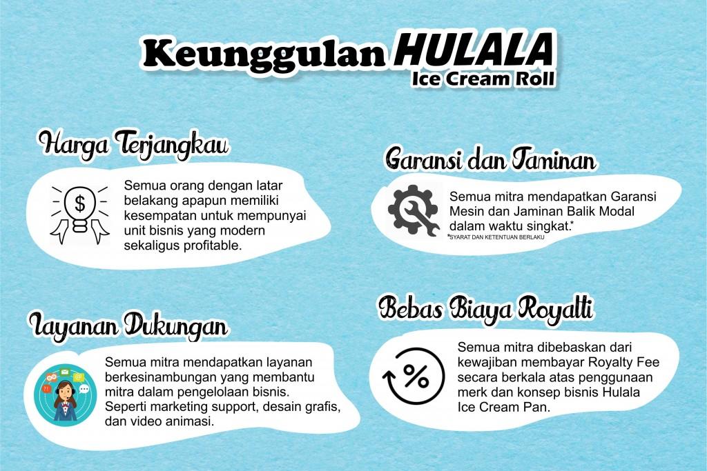 Keunggulan Hulala Ice Cream Roll