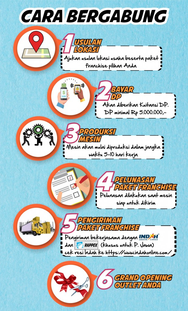 Cara Bergabung dengan Franchise Ice Cream Hulala